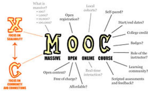 MOOCs_2 (2)